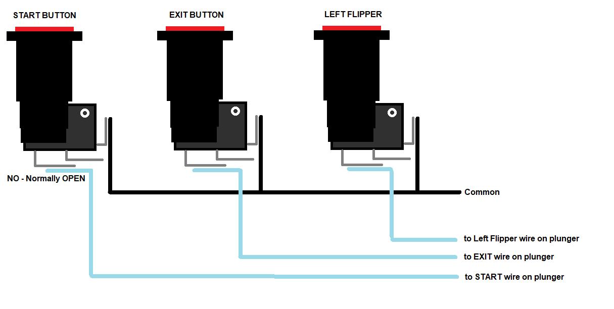 Arcade Button Wiring Diagram from www.zebsboards.com